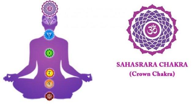 quest-ce-que-le-sahasrara-chakra