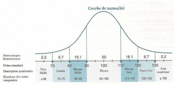 courbe_gauss2