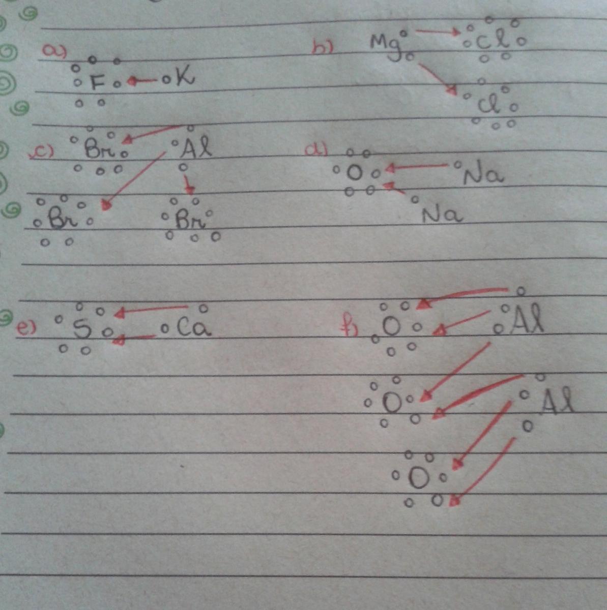 Formula Of E