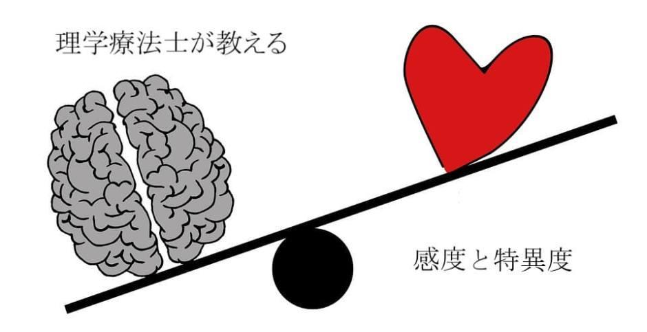 理学療法士 感度と特異度