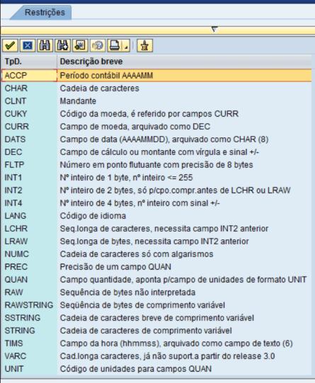 Domínios no SAP ABAP
