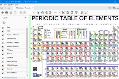 Up to date periodic table 4k pictures 4k pictures full hq printable periodic tables ptable com vinyl periodic table poster x amazon com ptable com vinyl periodic table poster x the triatomic blog trends on the urtaz Gallery