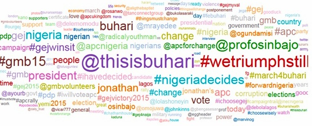 Nigeria's Election: Who is winning the Twitter War? By Tobi Oluwatola