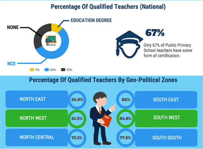 geo-percentage-teacher-qualification