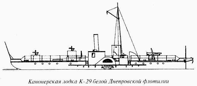 The gunboat K -29 of white Dneprovsk flotilla (p. 347)