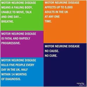 ALS aka Motor Neuron Disease: Personal Trainer Gen Levrant Southampton