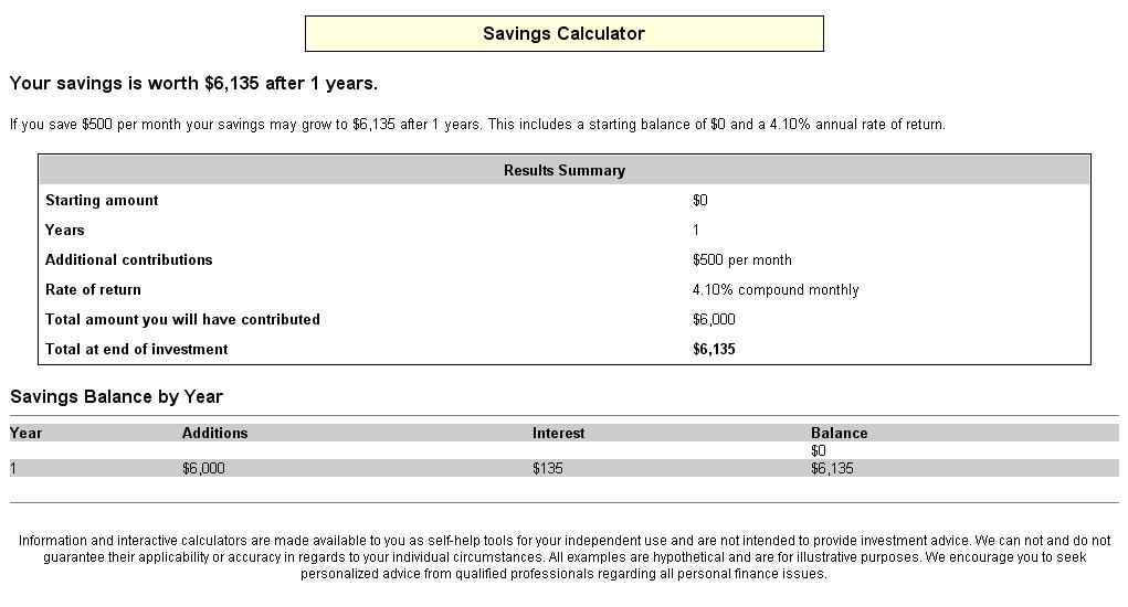 Calculate Savings by Escrowing Your Own Property Taxes