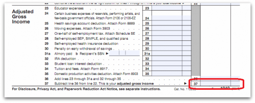 Adjusted Gross Income - IRA Income Limits