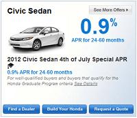 Pay Cash or Finance a Car