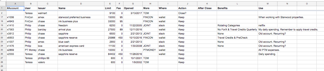 My Spreadsheet to Track My Credit Cards - Shown After the Review