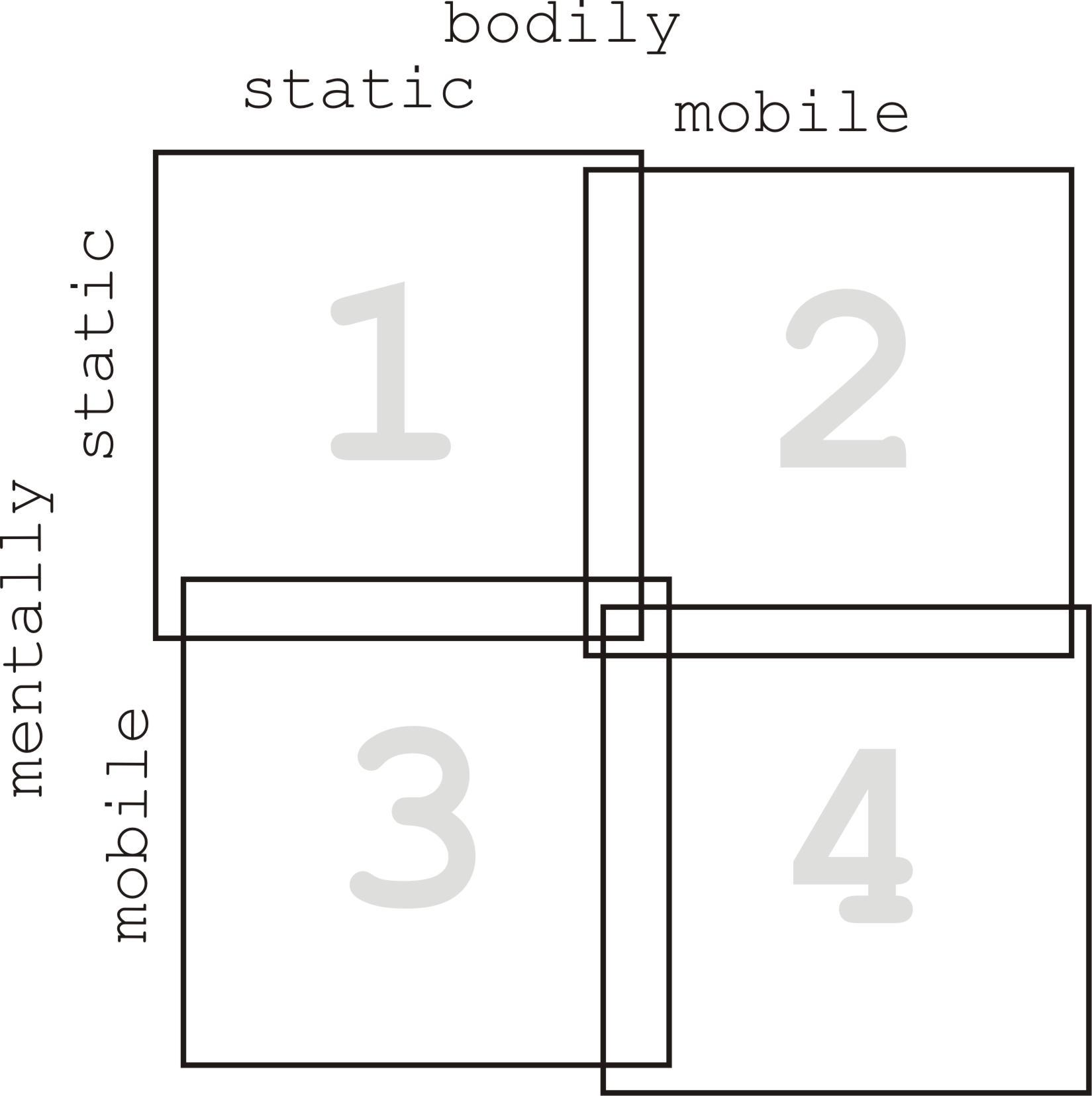 static-mobile