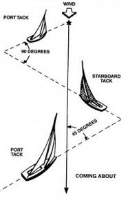 wauburg_sailing_tacking