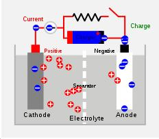 battery-charging-diagram