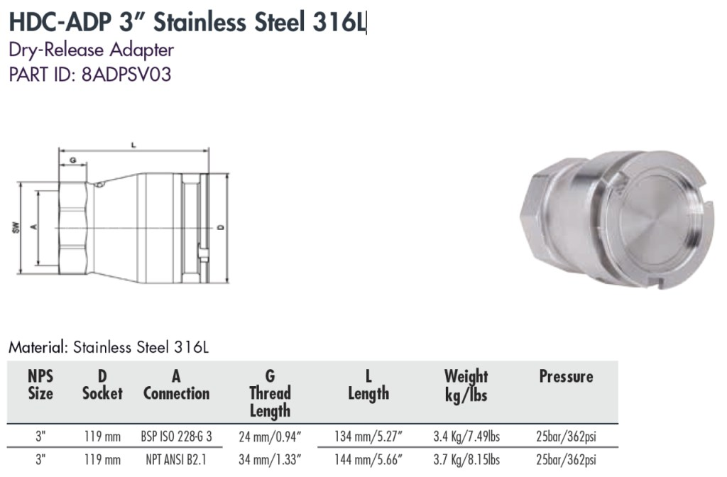 """HDC-ADP 3"""" Stainless Steel 316L"""