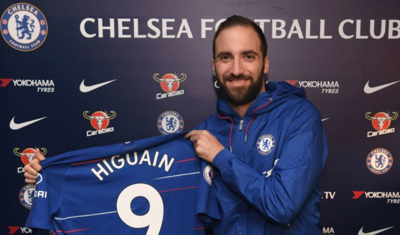 Higuain joins Chelsea on loan from Juventus