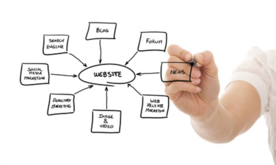 web-planning-studio-grafico-cesena-pubblicrea