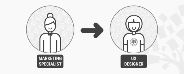 How to Change Your Career from Marketing to UX Design