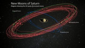Researchers Discovered 20 Tiny New Moons Circling Saturn image