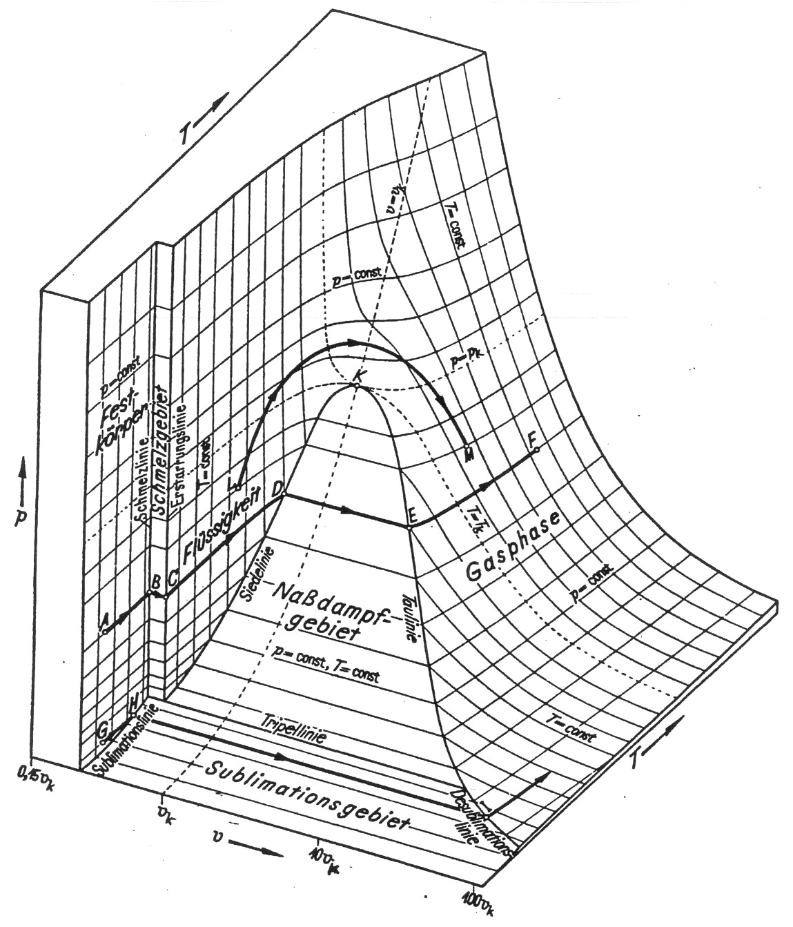 Index Of Wseifert Lmr Thermo Bilderthermo Theorie