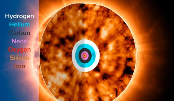 Animation of Stellar Nucleosynthesis Inside A Red Giant ...