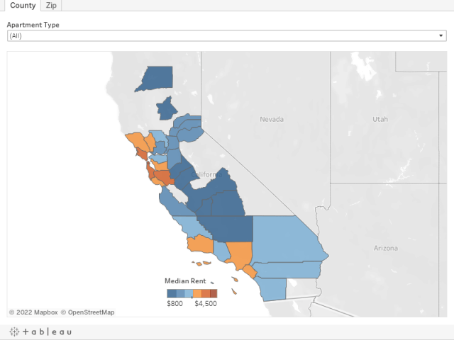 Cheapest Places to Live in California, According to Data