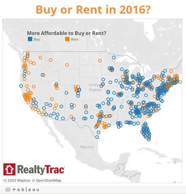 Buy or Rent in 2016?