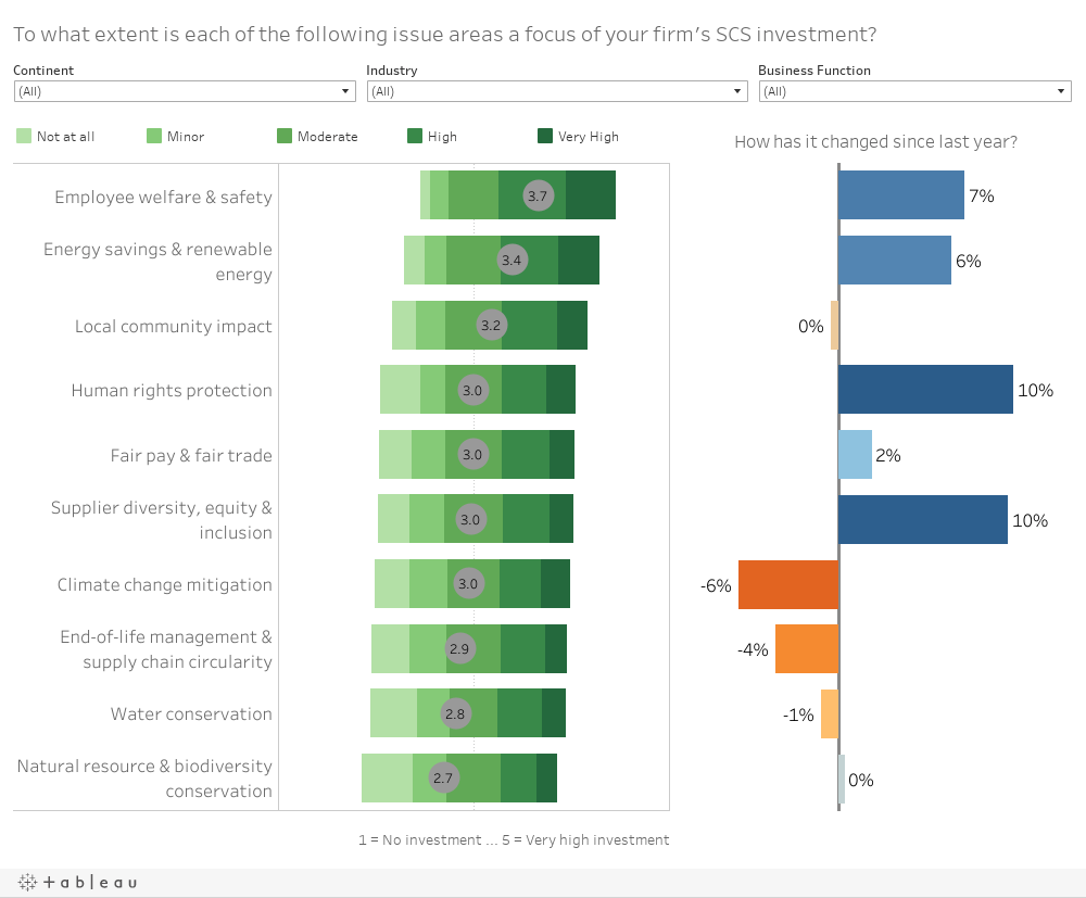 MIT CTL - SSCS 2021 - Figure 13