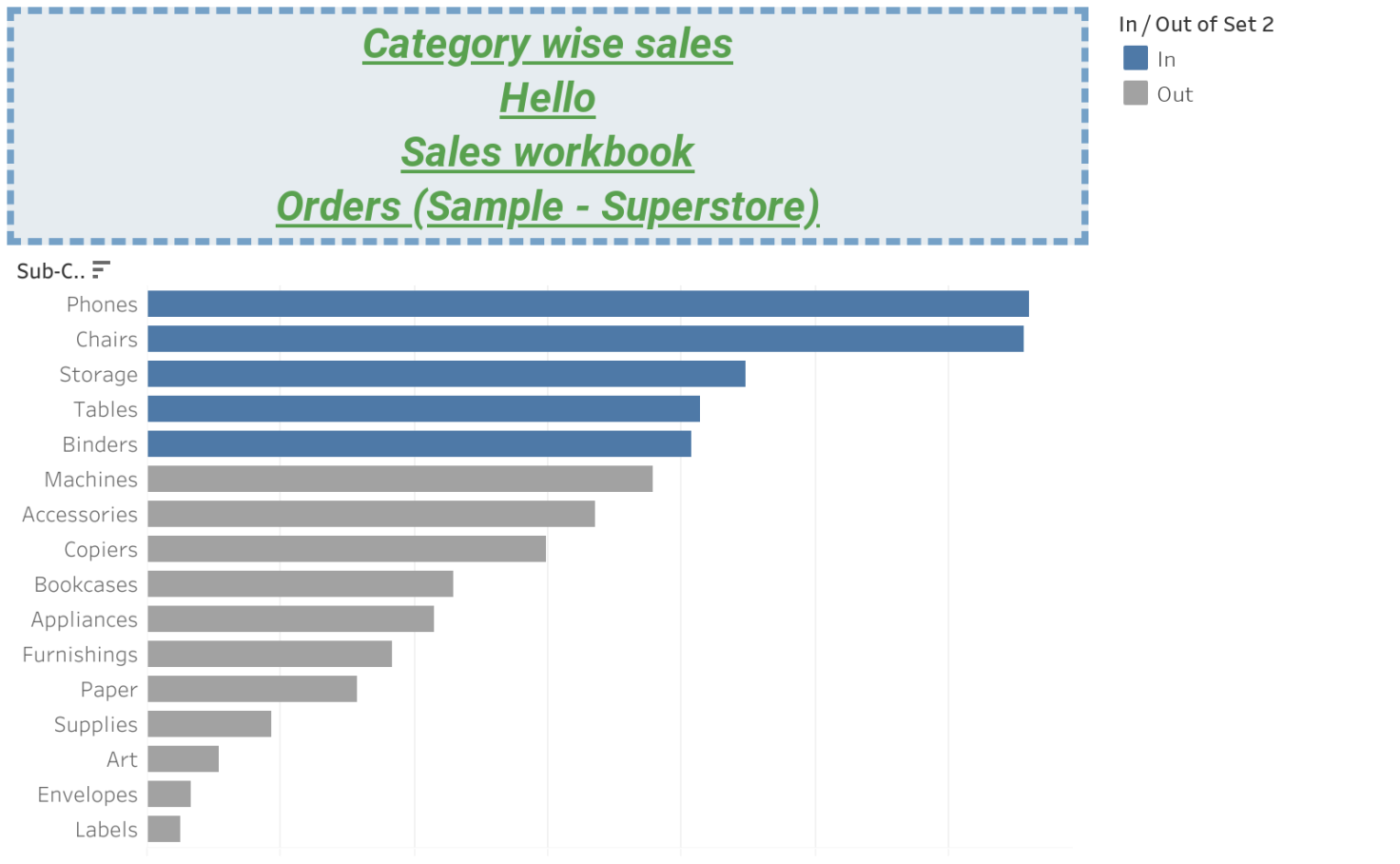 Sales Workbook
