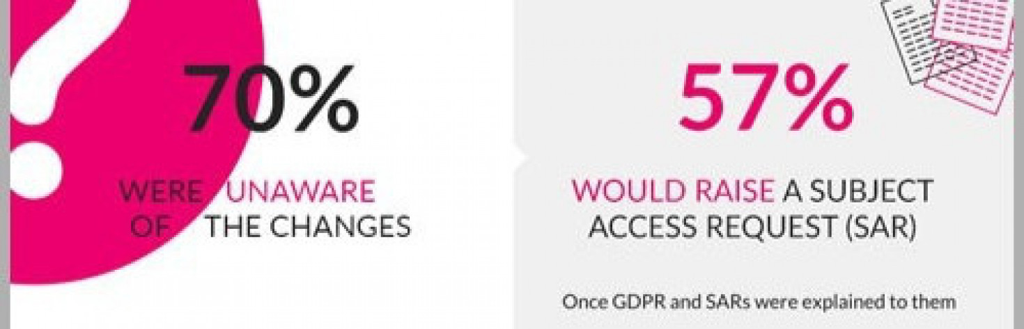 Plantatreeforprivacy: the impact of GDPR when privacy regulations change