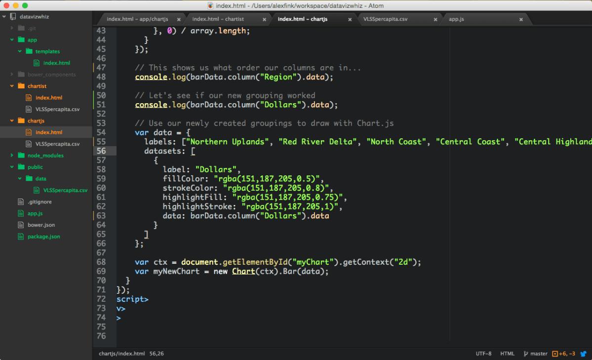 Browser-based Data Manipulation with Miso Dataset | [(Public) Fragments]