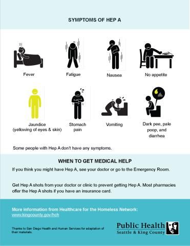 FINAL Hepatitis A fact sheet People Living Homeless 2