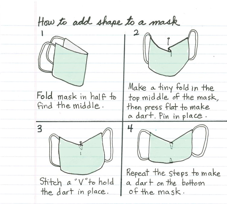 Shows how to sew darts into the front of a cloth mask to give it shape.