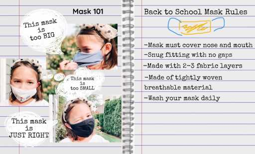 """A young girl demonstrates how to wear a face mask properly. Text includes three thought bubbles that read """"This mask is too BIG,"""" """"This mask is too SMALL and """"This mask is JUST RIGHT"""" A bulleted list written on school notebook paper reads: Mask must cover nose and mouth, snug fitting with no gaps, made with 2-3 fabric layers, made of tightly woven breathable material , wash your mask daily"""