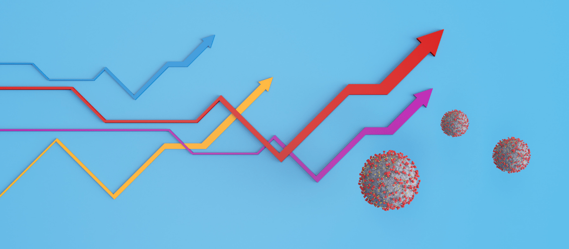Image has blue background, with a bunch of different trend lines with arrows going up. There are several coronaviruses floating next to the arrows.