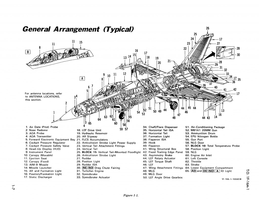 U S Air Force F 16a B Flight Manual