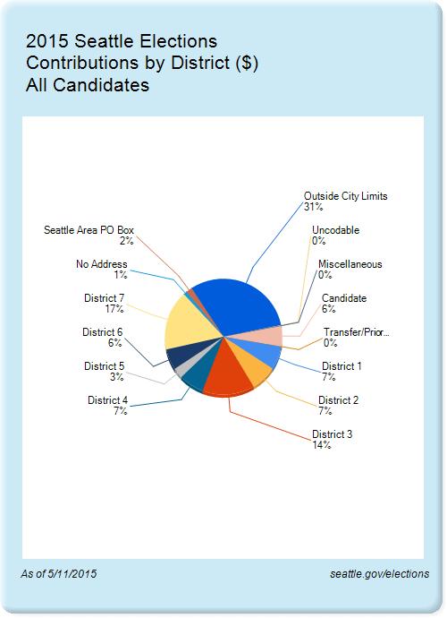 chart_binarystreaming