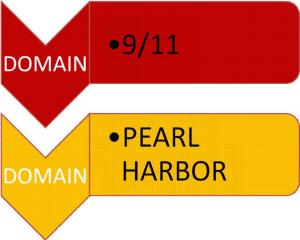 Template for understanding 9/11 in terms of Pearl Harbor © Naomi Gruson Goldfarb using SmartArt Graphics