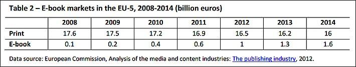 Ebook taxation European taxing of ebooks