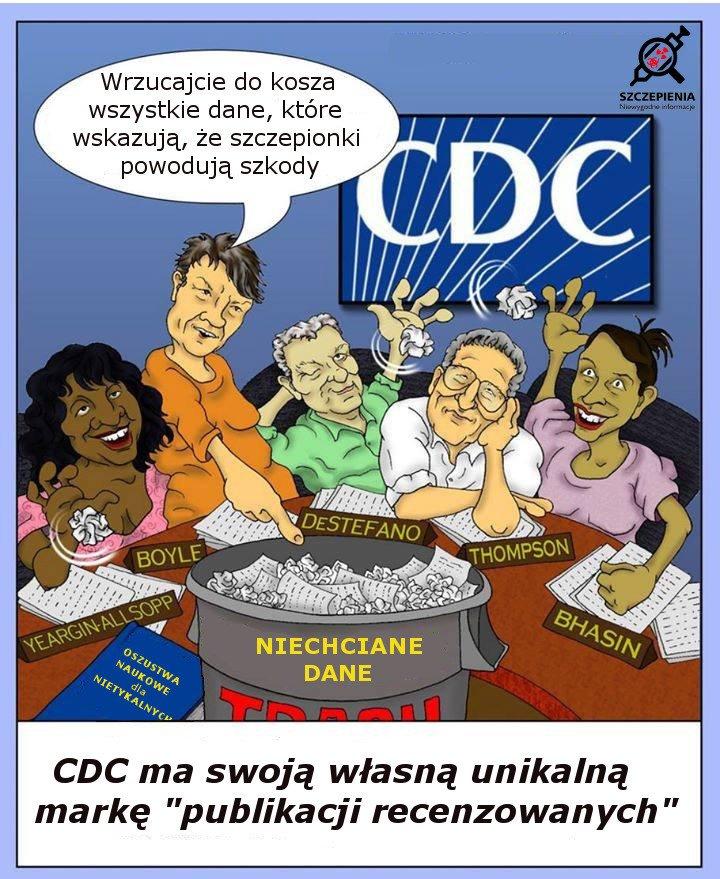 """CDC ma swoją własną unikalną markę """"publikacji recenzowanych"""""""
