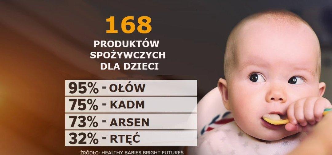95 procent testowanych pokarmów dla niemowląt zawiera toksyczne metale