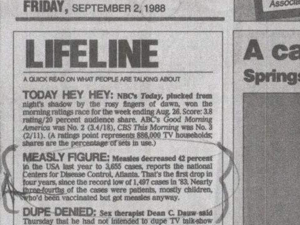 O czym ludzie rozmawiają – Odra w Liczbach, 2 wrzesień 1988