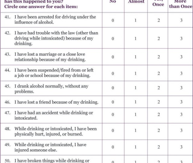 Drinker Inventory Of Consequences Chart 4