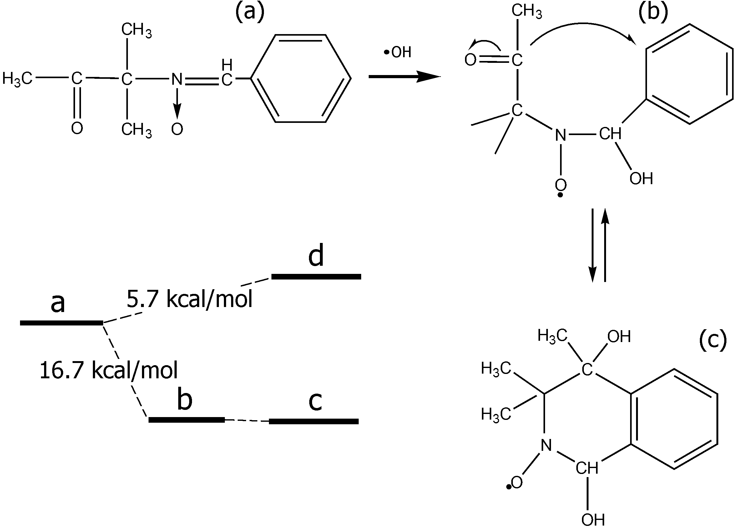 1 Step Reaction Energy Diagram