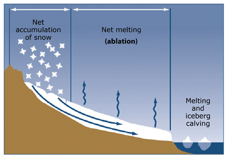 Figure - refer to figure caption for alternative text description