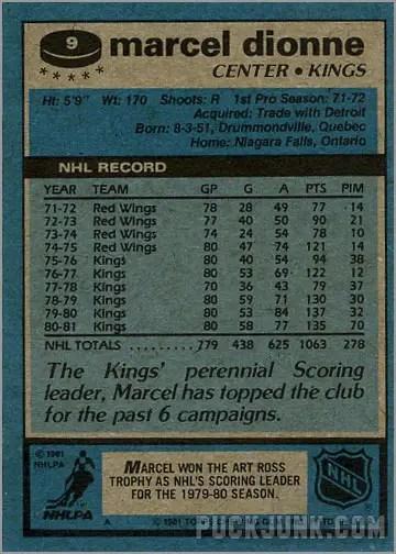 1981-82 Topps #9 - Marcel Dionne (back)
