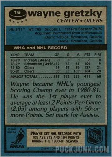 1981-82 Topps #16 - Wayne Gretzky (back)