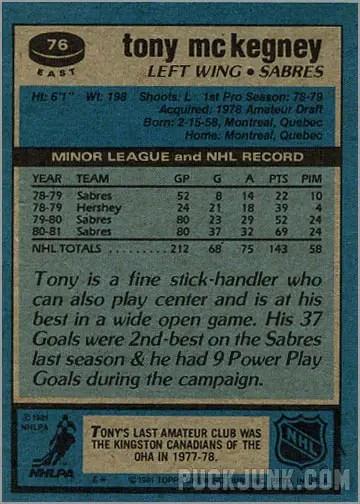 1981-82 Topps #76 East - Tony McKegney (back)
