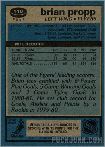 1981-82 Topps #110 East - Brain Propp (back)