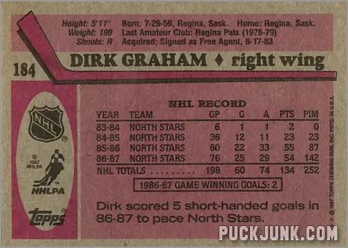 1987-88 Topps #184 - Dirk Graham (back)