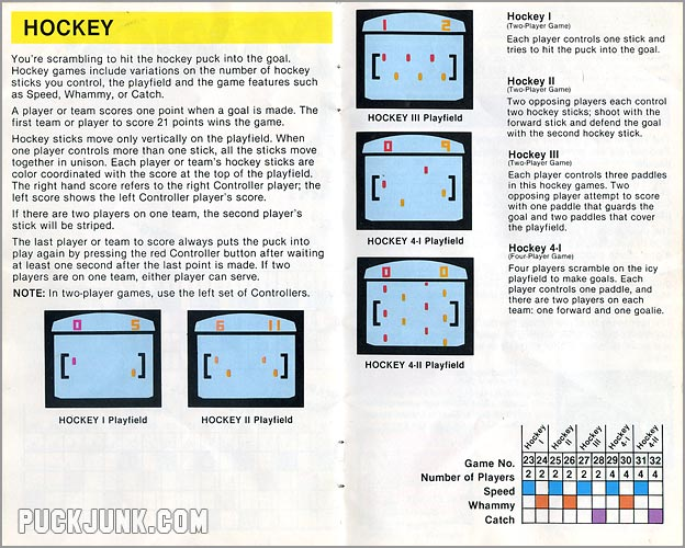 Instructions on how to play Hockey in Video Olympics